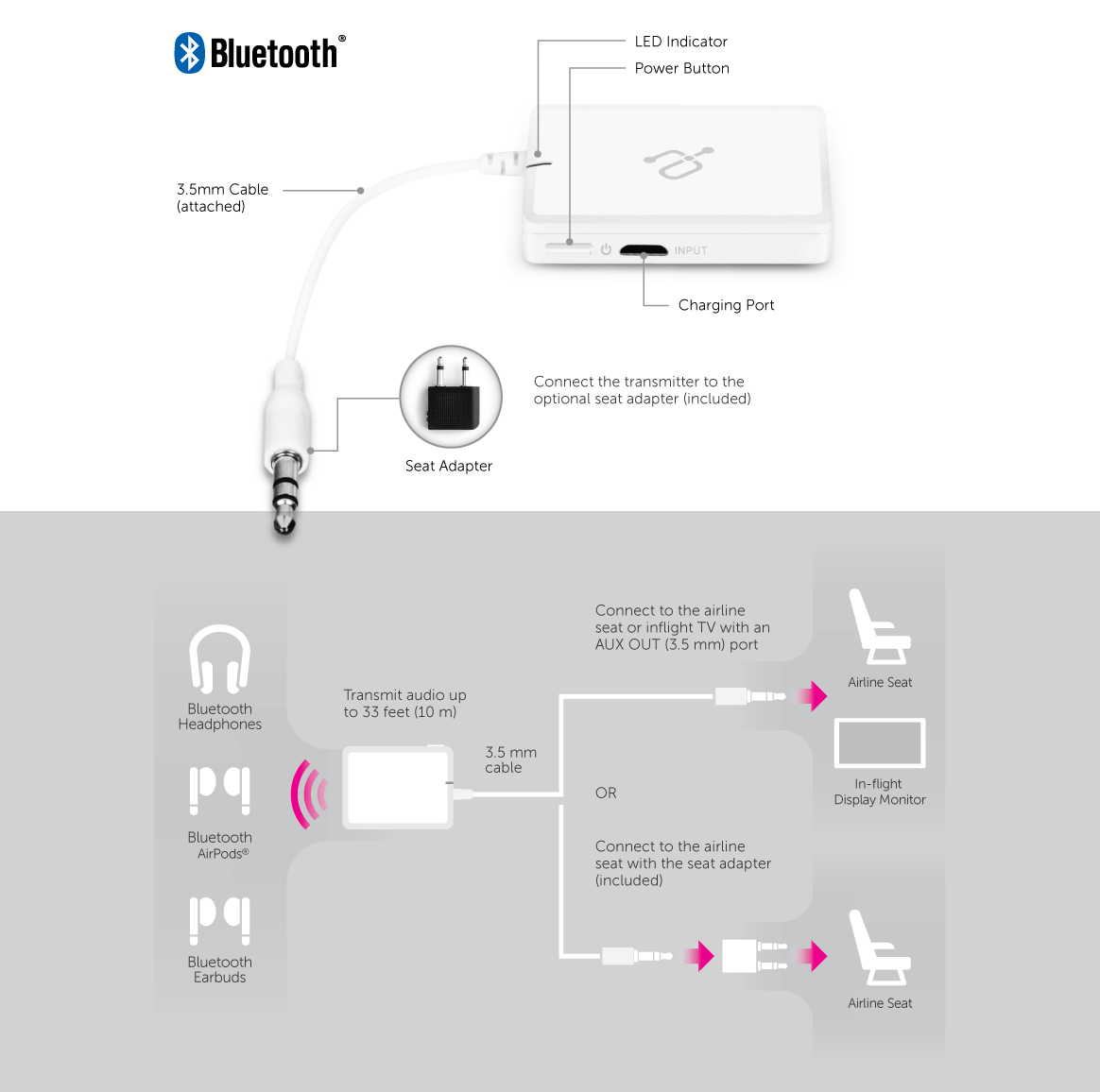AirStream Universal Bluetooth Audio Transmitter application