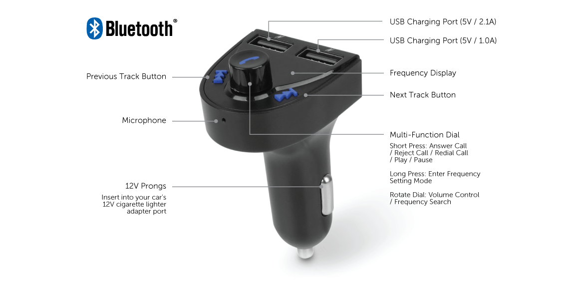 Bluetooth Audio Receiver and FM Transmitter application