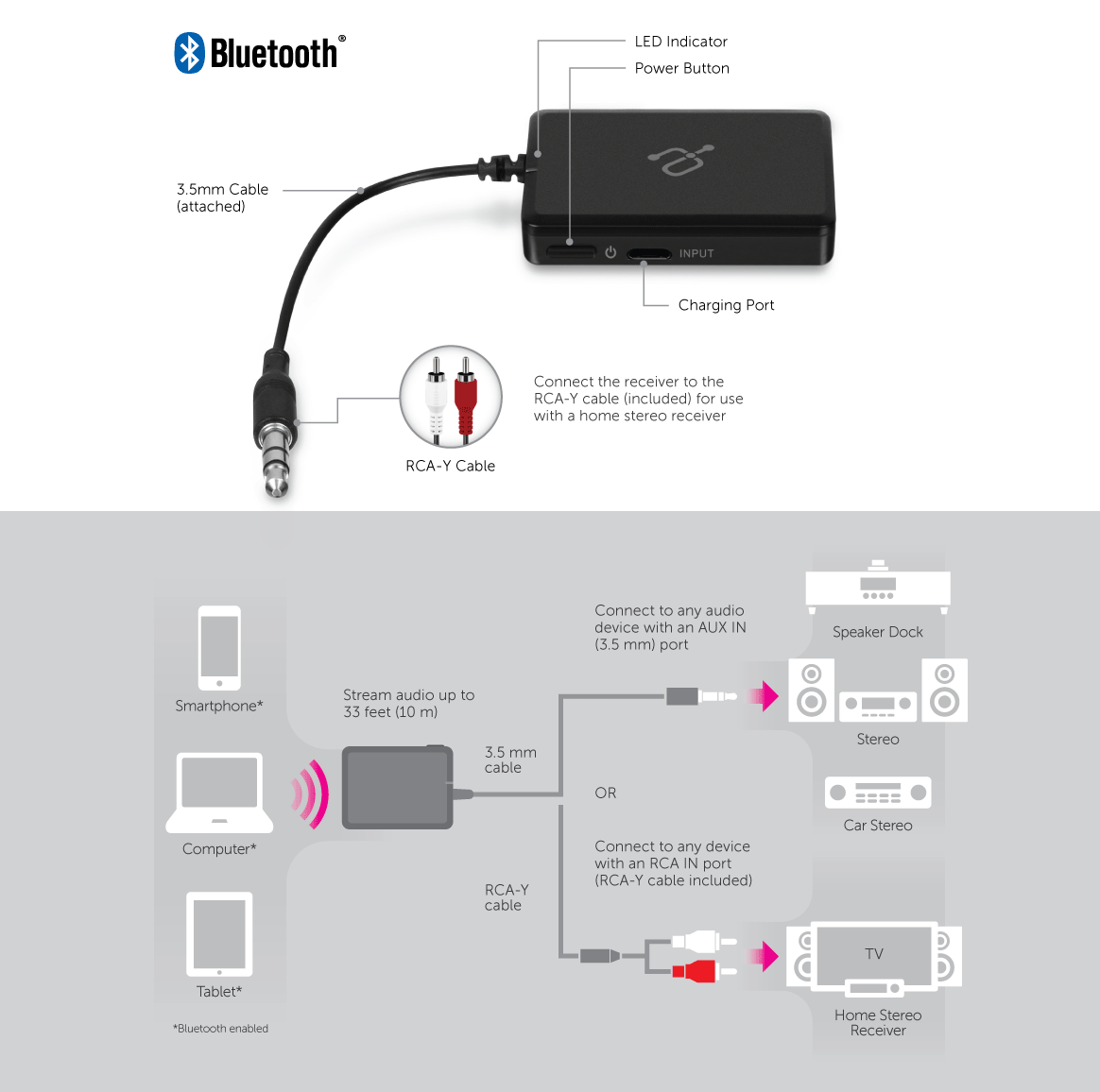 iStream Universal Bluetooth Audio Receiver application