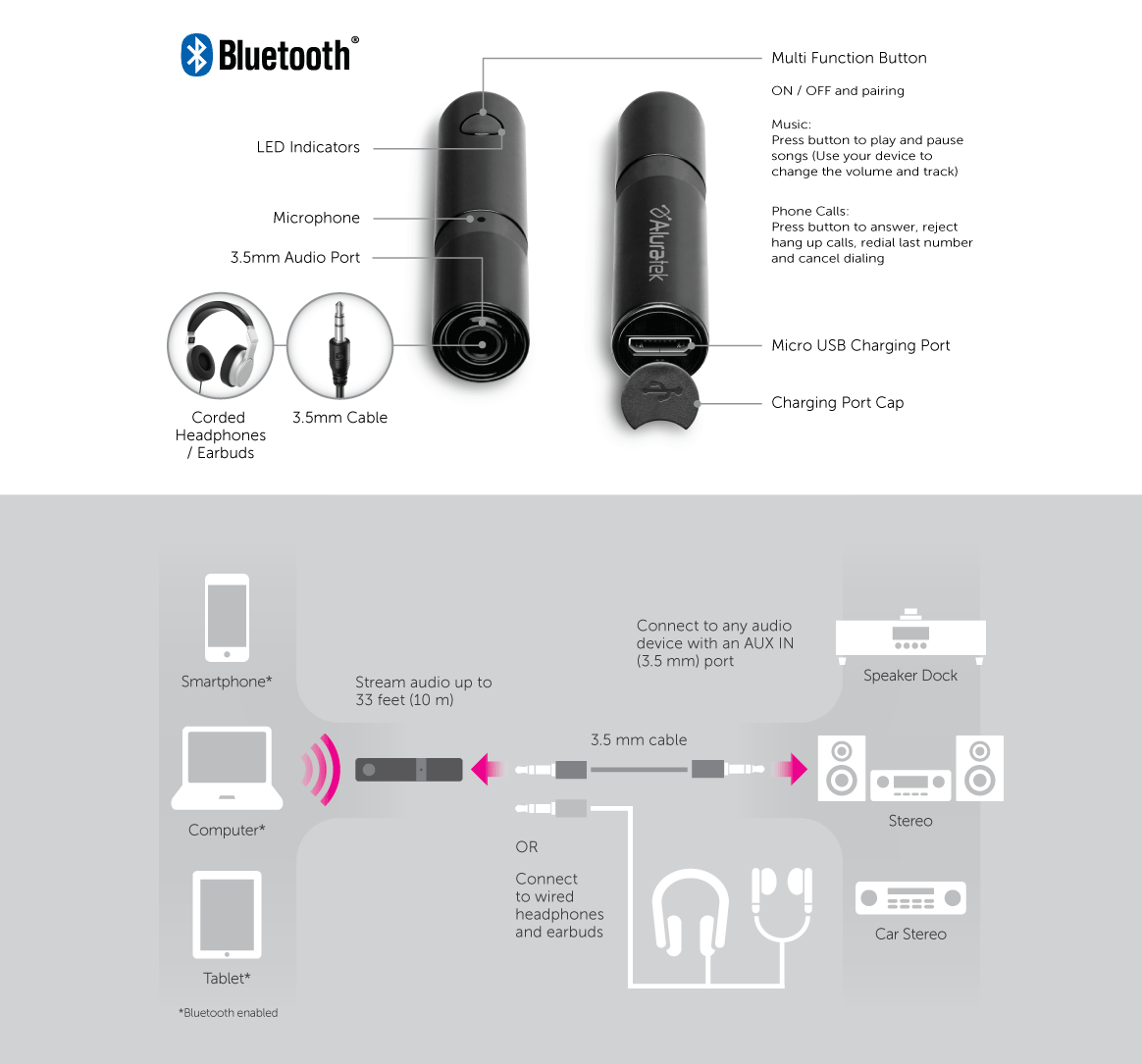 Bluetooth Audio Receiver with Built-in Microphone
